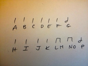 ABC song notation with letters