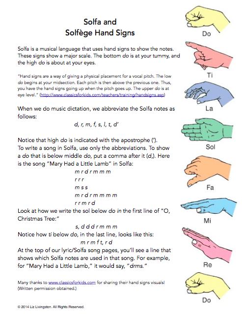 Solfa signs chart